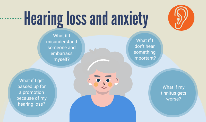 Hearing loss and anxiety